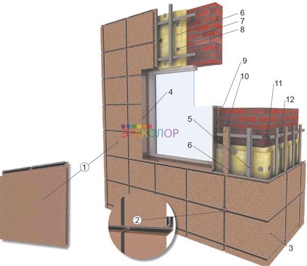 Вентилируемые фассады из металлокассет